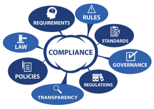 Compliance IT Provider